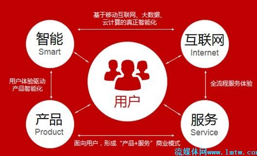 tcl集团组织结构图