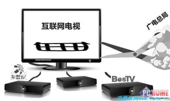 互联网电视--盒子再遭毁灭打击 广电封杀为哪般?